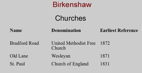 birkenshaw